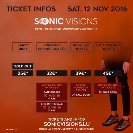 Ticket Infos2