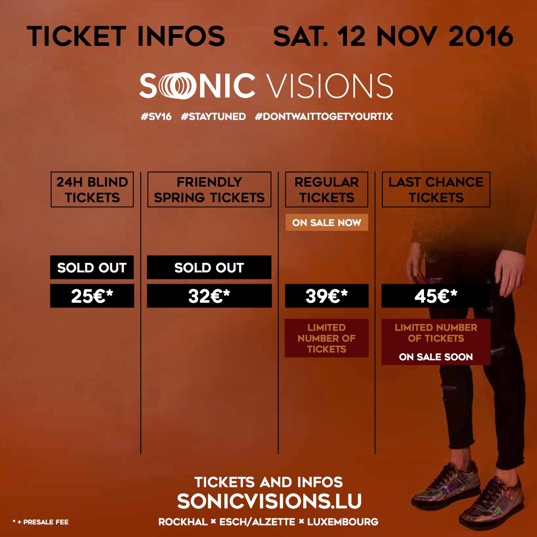 Sonic_Visions_REGU